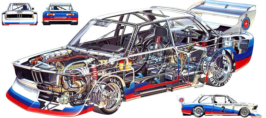 История Motorsport - история часть первая
