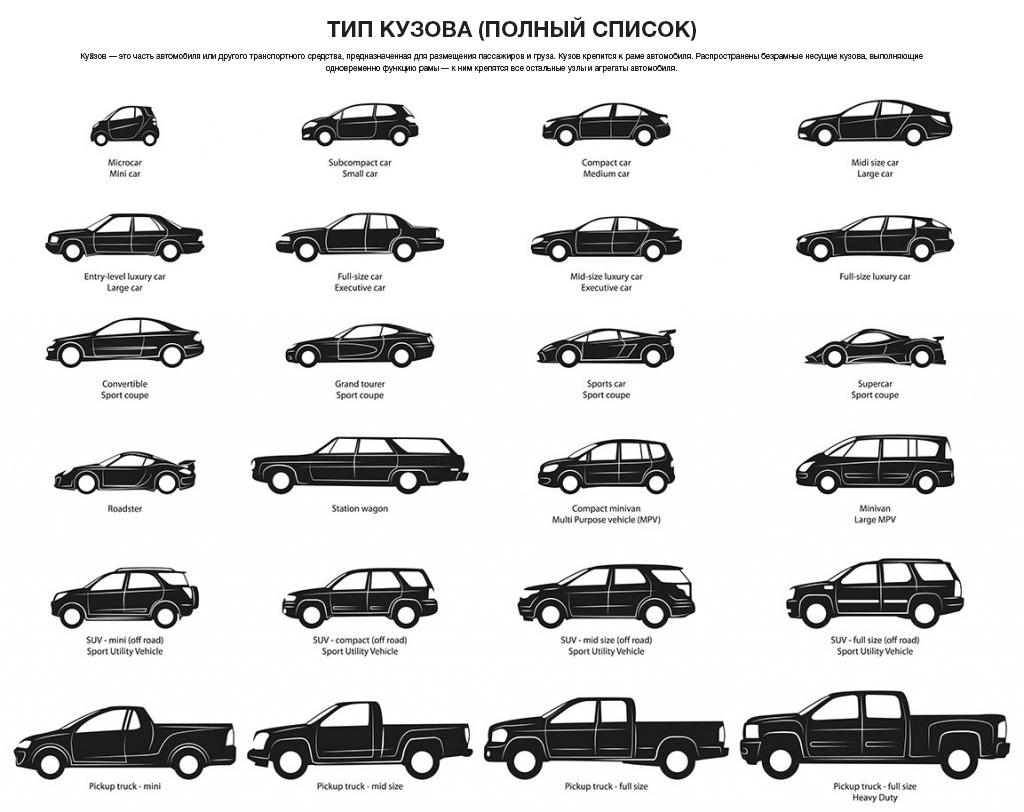 Какой кузов автомобиля выбрать