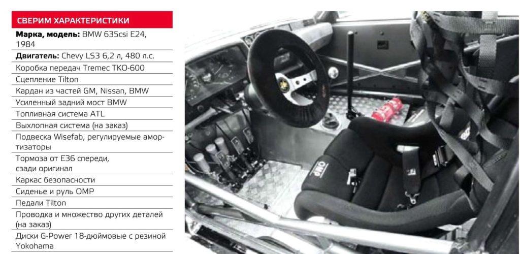 тюнинг корч BMW 635Сcsi e24