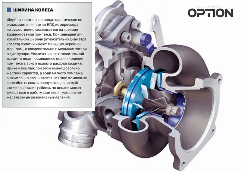Как установить турбину? Техно теория. Как выбрать турбину?