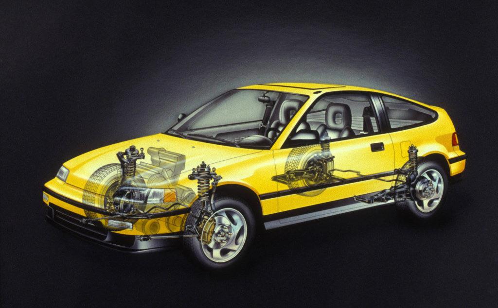 Honda Civic CRX